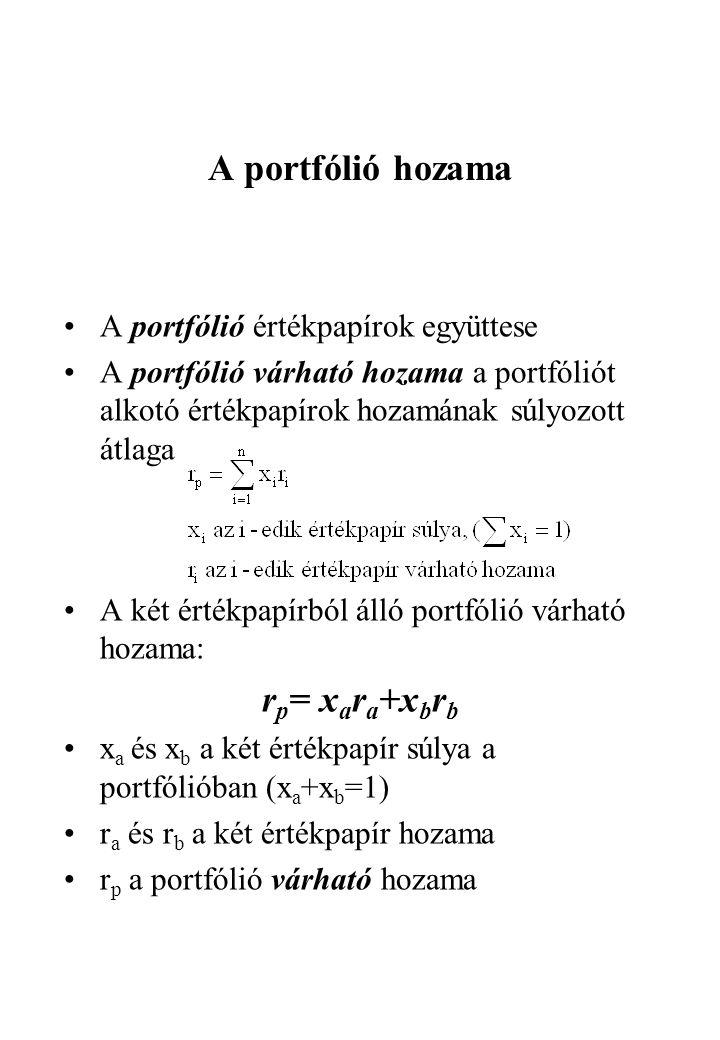 A portfólió hozama •A portfólió értékpapírok együttese •A portfólió várható hozama a portfóliót alkotó értékpapírok hozamának súlyozott átlaga •A két