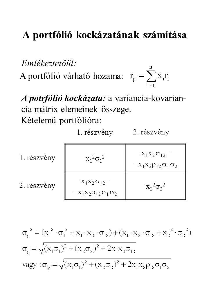 A portfólió kockázatának számítása A portfólió várható hozama: Emlékeztetőül: A potrfólió kockázata: a variancia-kovarian- cia mátrix elemeinek összeg