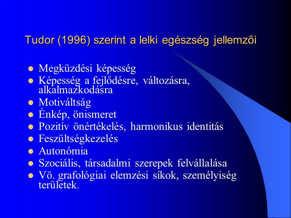 Tudor (1996) szerint a lelki egészség jellemzői  Megküzdési képesség  Képesség a fejlődésre, változásra, alkalmazkodásra  Motiváltság  Énkép, önis