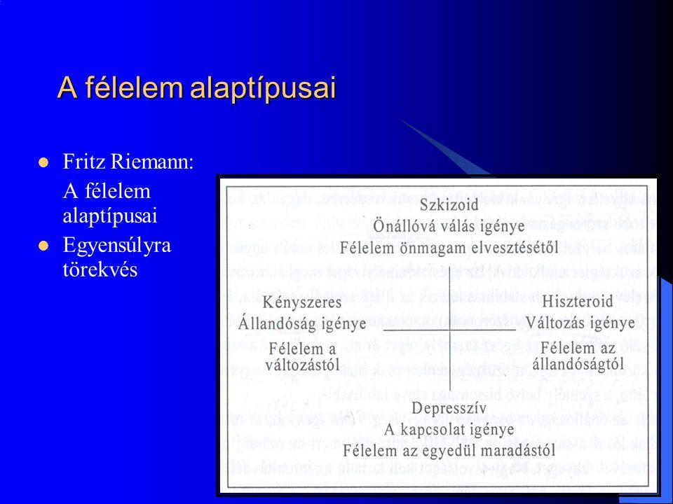 A félelem alaptípusai  Fritz Riemann: A félelem alaptípusai  Egyensúlyra törekvés