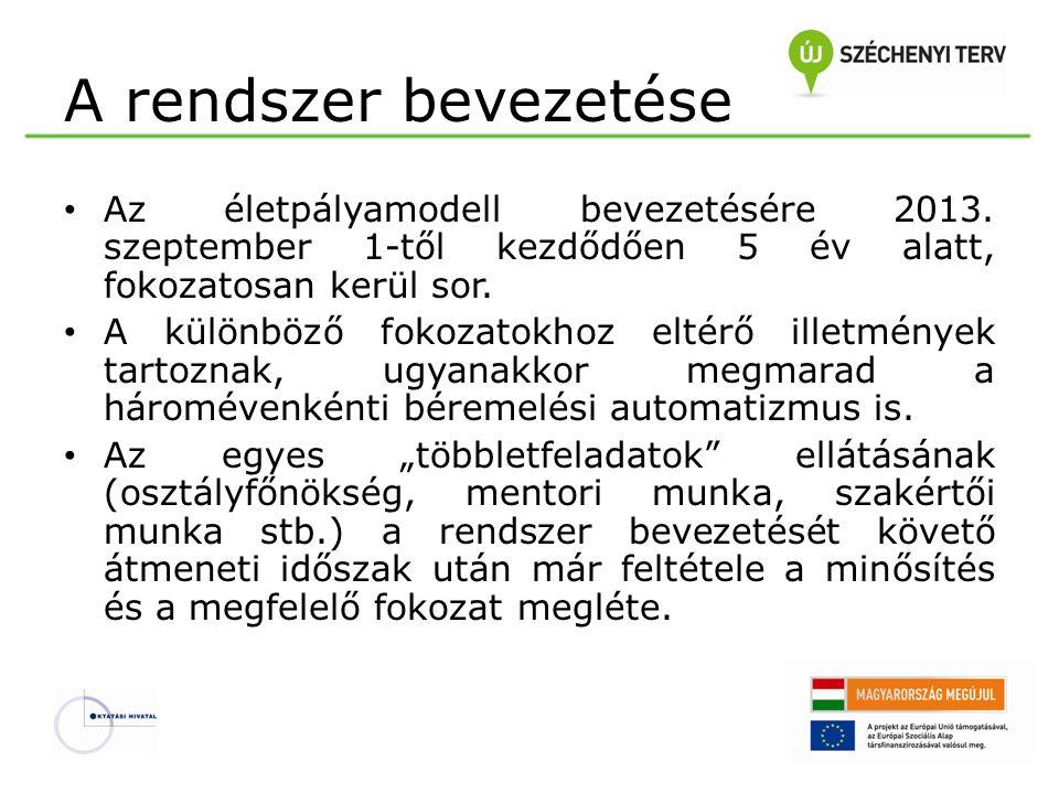 A rendszer bevezetése • Az életpályamodell bevezetésére 2013. szeptember 1-től kezdődően 5 év alatt, fokozatosan kerül sor. • A különböző fokozatokhoz