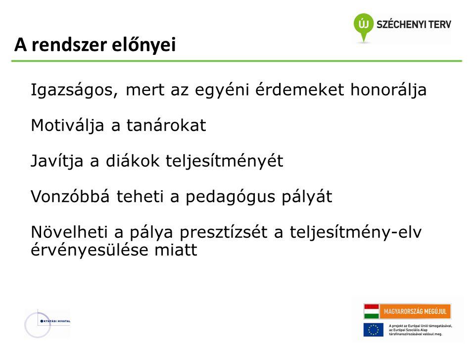 A pedagógusok előmeneteli rendszere Nemzeti köznevelésről szóló 2011.