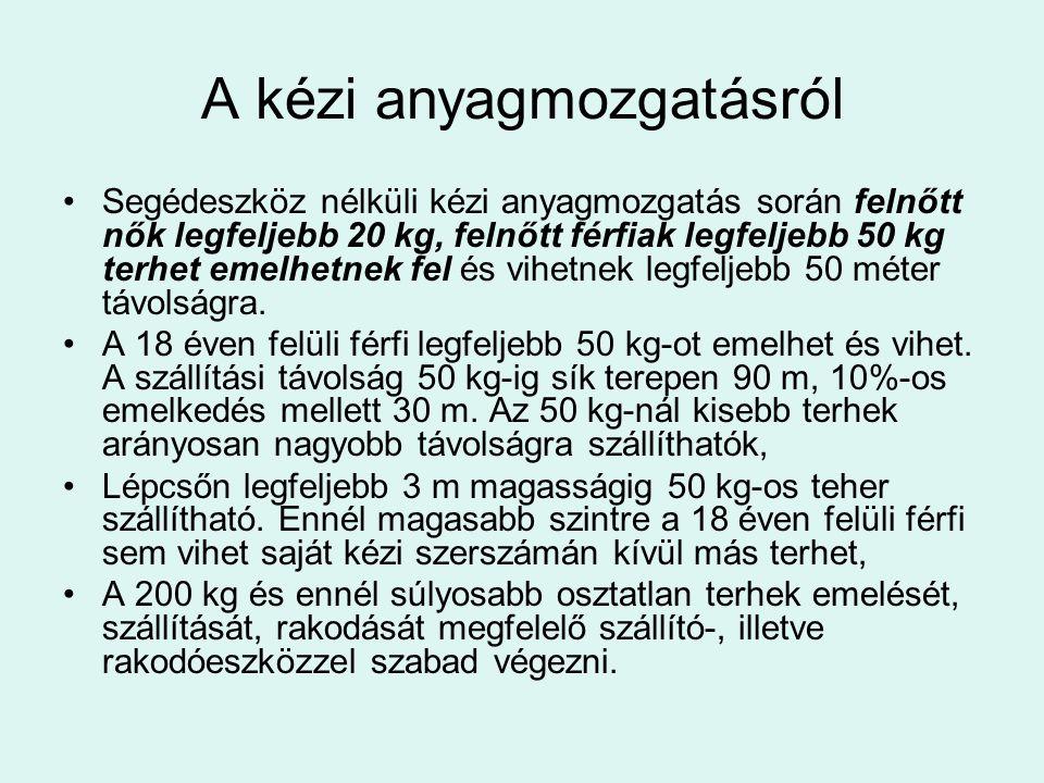 A kézi anyagmozgatásról •Segédeszköz nélküli kézi anyagmozgatás során felnőtt nők legfeljebb 20 kg, felnőtt férfiak legfeljebb 50 kg terhet emelhetnek