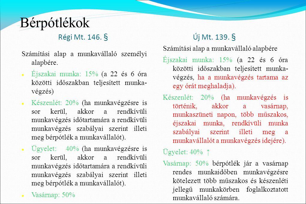 Bérpótlékok Régi Mt. 146. § Új Mt. 139. § Számítási alap a munkavállaló személyi alapbére.  Éjszakai munka: 15% (a 22 és 6 óra közötti időszakban tel