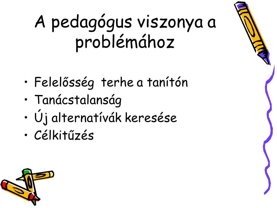 A pedagógus viszonya a problémához •Felelősség terhe a tanítón •Tanácstalanság •Új alternatívák keresése •Célkitűzés