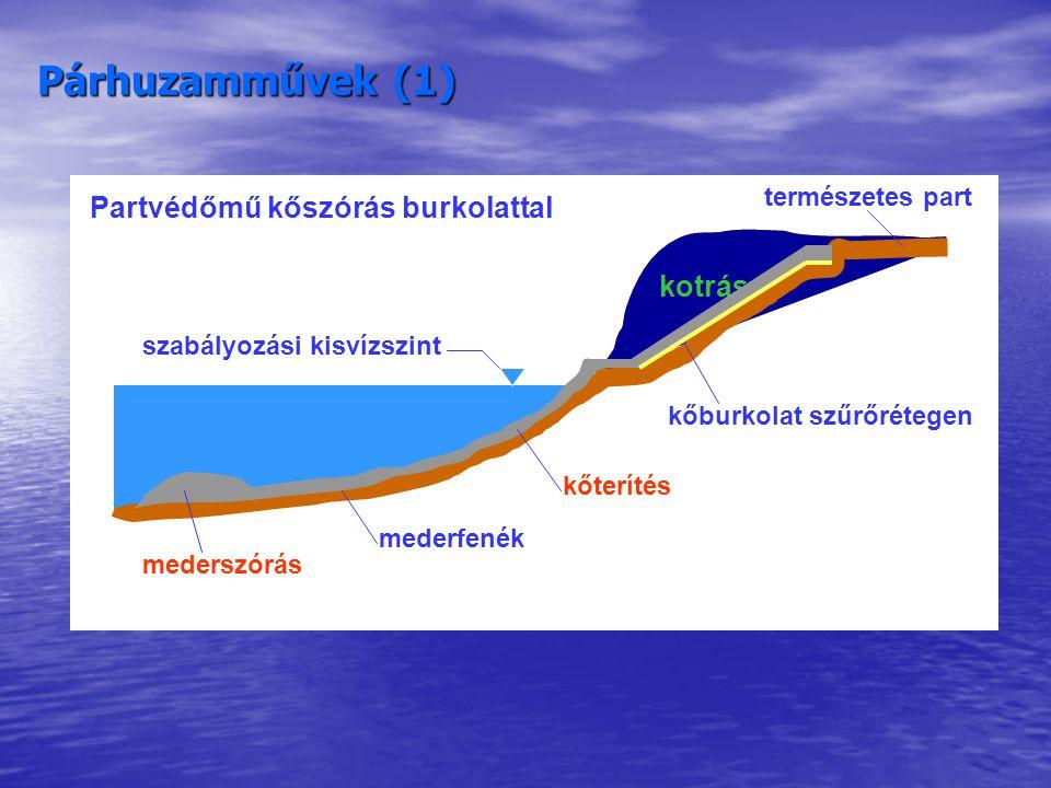 Párhuzamművek (1) kotrás szabályozási kisvízszint mederfenék természetes part kőterítés mederszórás kőburkolat szűrőrétegen Partvédőmű kőszórás burkol