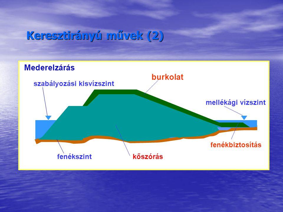 Keresztirányú művek (2) fenékszint szabályozási kisvízszint kőszórás mellékági vízszint burkolat fenékbiztosítás Mederelzárás