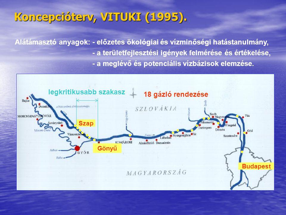 Koncepcióterv, VITUKI (1995). Koncepcióterv, VITUKI (1995). Alátámasztó anyagok: - előzetes ökológiai és vízminőségi hatástanulmány, - a területfejles
