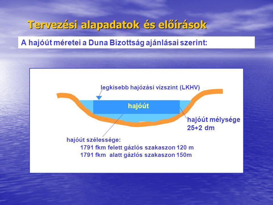 Tervezési alapadatok és előírások A hajóút méretei a Duna Bizottság ajánlásai szerint: legkisebb hajózási vízszint (LKHV) hajóút hajóút mélysége 25+2