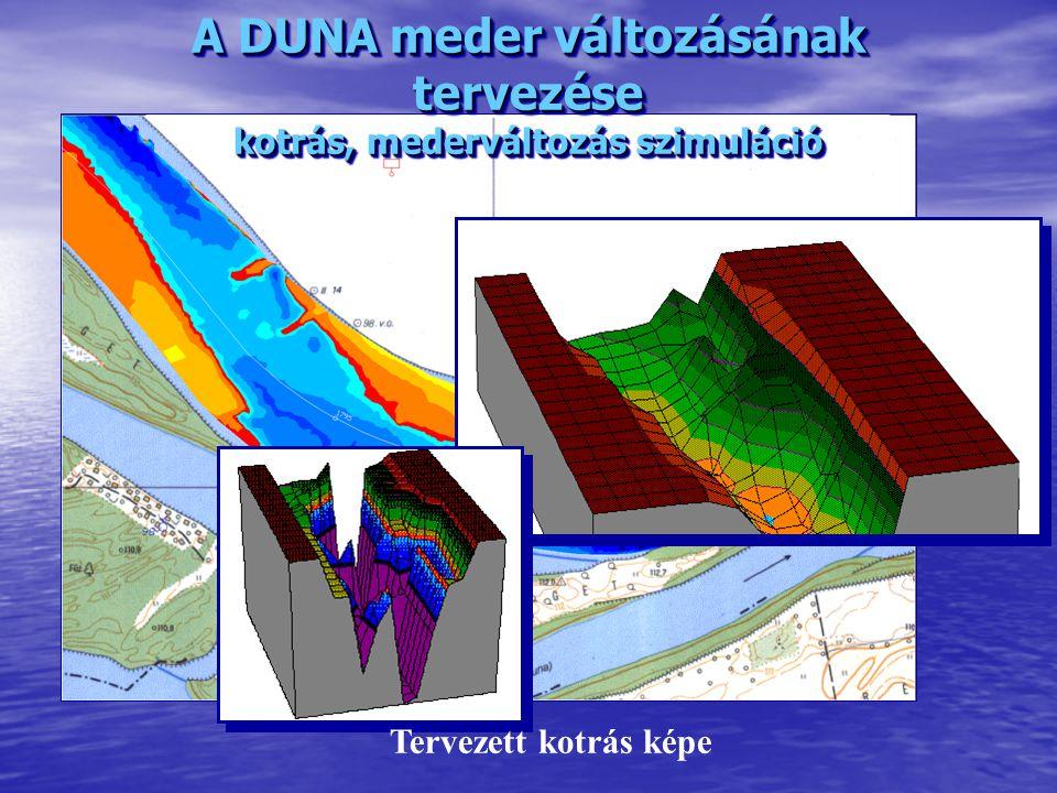 Duna-szakasz Tervezett kotrás képe A DUNA meder változásának tervezése kotrás, mederváltozás szimuláció
