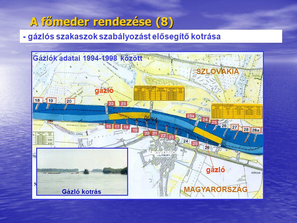 A főmeder rendezése (8) - gázlós szakaszok szabályozást elősegítő kotrása SZLOVÁKIA MAGYARORSZÁG gázló Gázlók adatai 1994-1998 között Gázló kotrás Nag