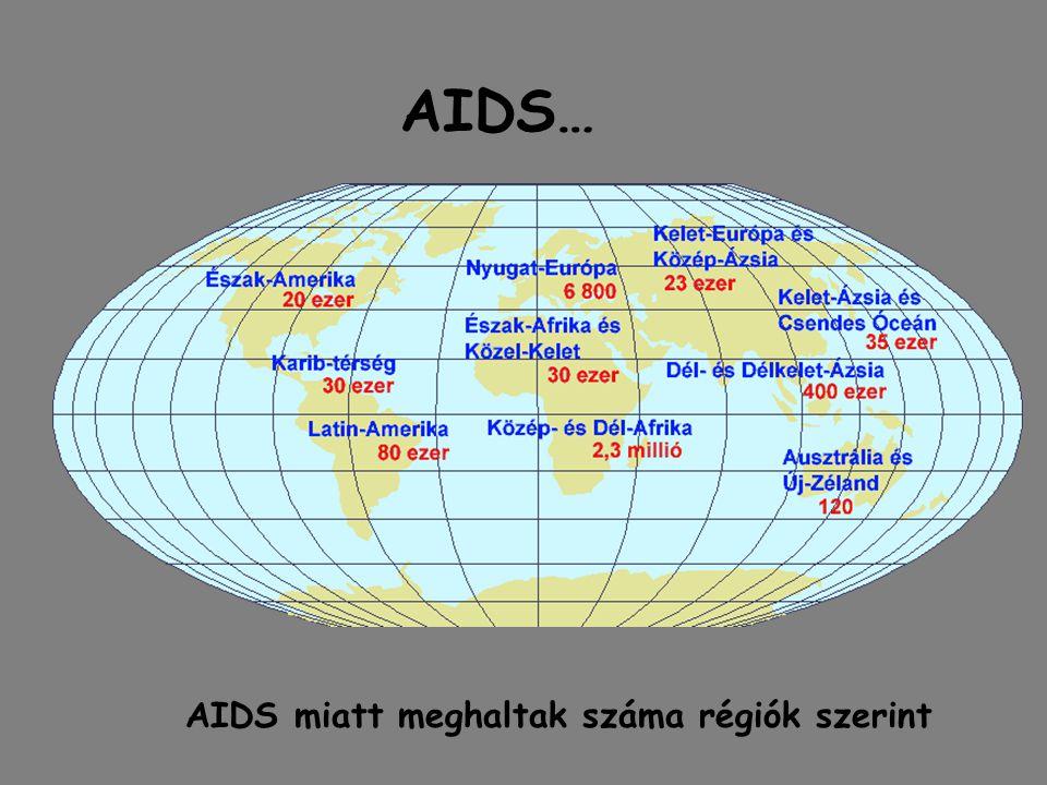 AIDS… AIDS miatt meghaltak száma régiók szerint
