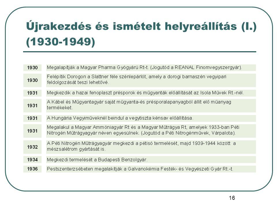 16 Újrakezdés és ismételt helyreállítás (I.) (1930-1949)