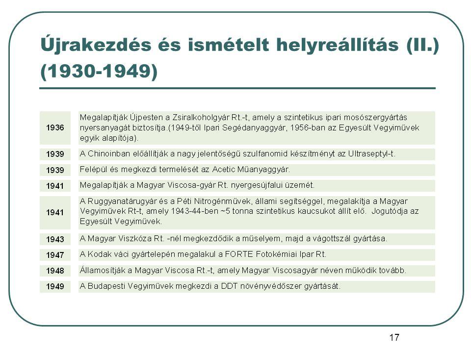17 Újrakezdés és ismételt helyreállítás (II.) (1930-1949)