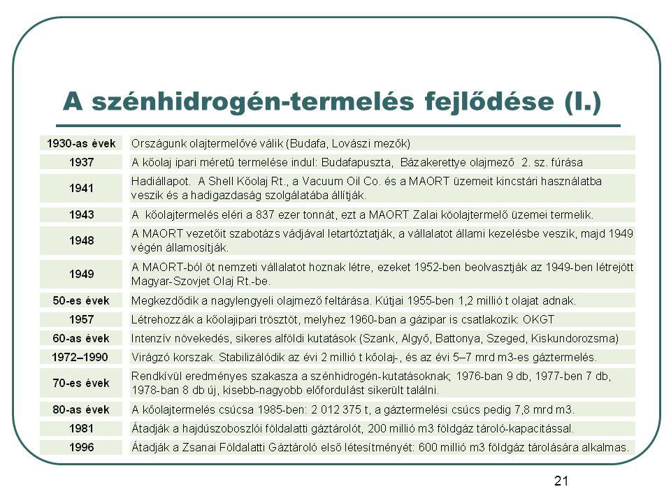 21 A szénhidrogén-termelés fejlődése (I.)