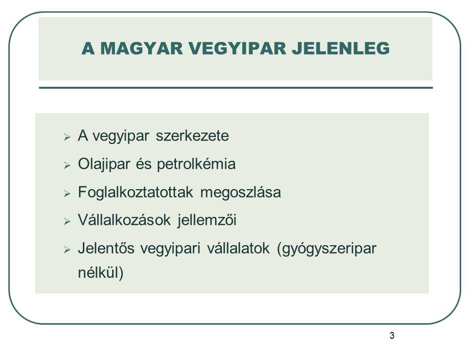 3 A MAGYAR VEGYIPAR JELENLEG  A vegyipar szerkezete  Olajipar és petrolkémia  Foglalkoztatottak megoszlása  Vállalkozások jellemzői  Jelentős veg