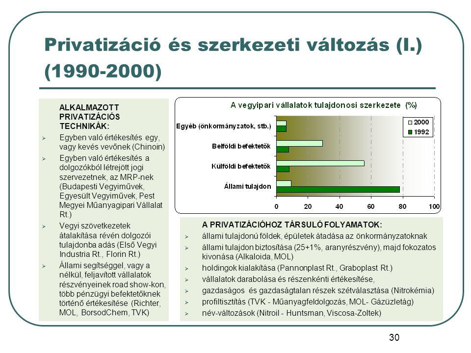 30 Privatizáció és szerkezeti változás (I.) (1990-2000) ALKALMAZOTT PRIVATIZÁCIÓS TECHNIKÁK:  Egyben való értékesítés egy, vagy kevés vevőnek (Chinoi