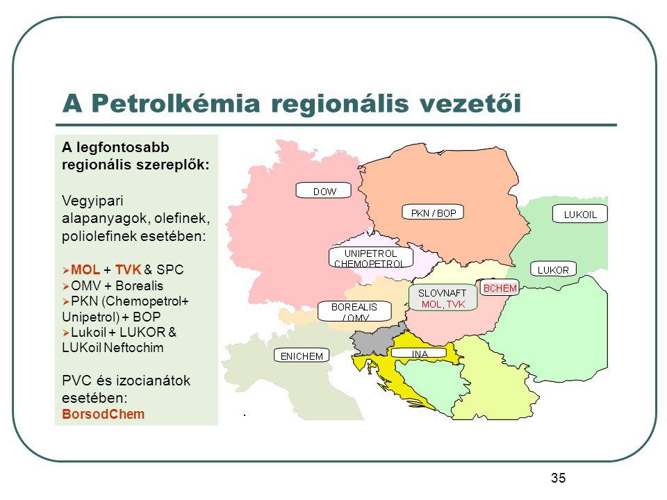 35 A Petrolkémia regionális vezetői A legfontosabb regionális szereplők: Vegyipari alapanyagok, olefinek, poliolefinek esetében:  MOL + TVK & SPC  O