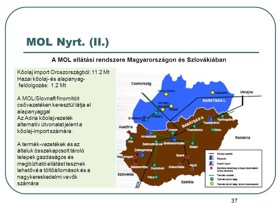 37 MOL Nyrt. (II.) Kőolaj import Oroszországból: 11.2 Mt Hazai kőolaj- és alapanyag- feldolgozás: 1.2 Mt A MOL/Slovnaft finomítóit csővezetéken keresz