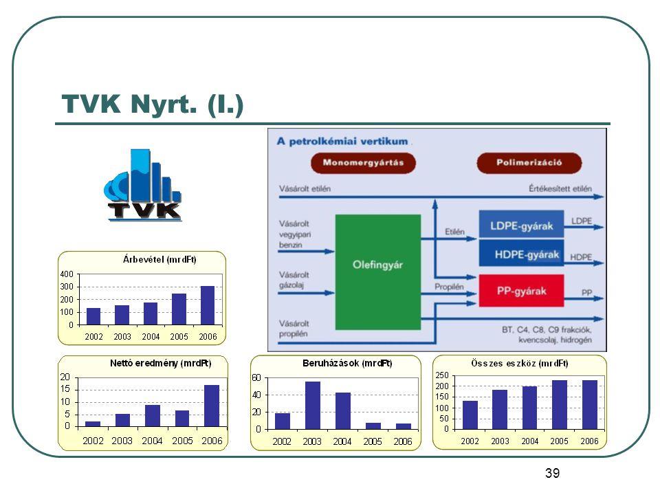 39 TVK Nyrt. (I.)