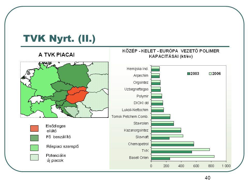 40 TVK Nyrt. (II.) A TVK PIACAI