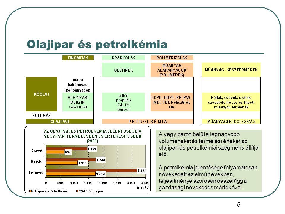 5 Olajipar és petrolkémia A vegyiparon belül a legnagyobb volumeneket és termelési értéket az olajipari és petrolkémiai szegmens állítja elő. A petrol