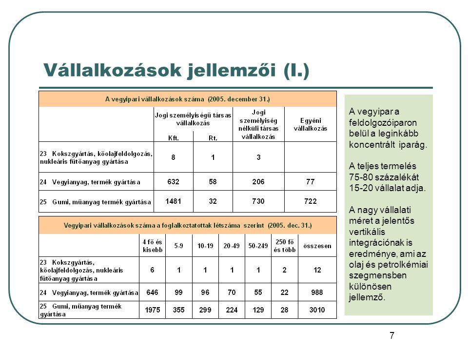 38 MOL Nyrt. (III.) A MOL-csoport töltőállomásai a régió országaiban