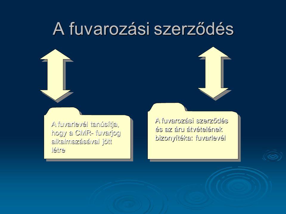 A fuvarozási szerződés A fuvarlevél tanúsítja, hogy a CMR- fuvarjog alkalmazásával jött létre A fuvarozási szerződés és az áru átvételének bizonyítéka: fuvarlevél