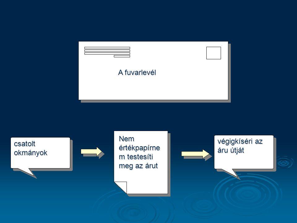  Többféleképpen képezheti díjszabási rendszerét a fuvarozó: 1.
