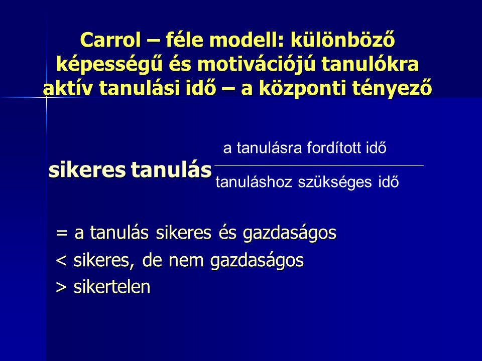 Carrol – féle modell: különböző képességű és motivációjú tanulókra aktív tanulási idő – a központi tényező sikeres tanulás = a tanulás sikeres és gazd