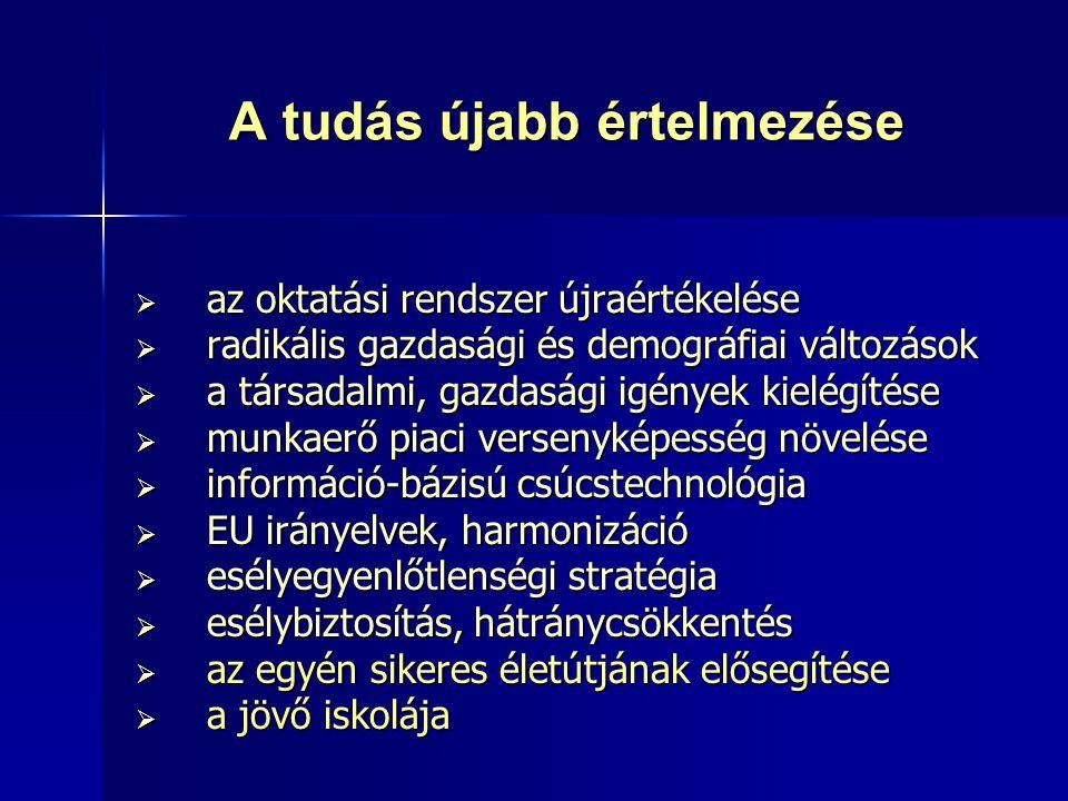 Köszönöm a figyelmet.Dr. Benczéné Csorba Margit Elérhetőség:  Kaposvár 7400 Bárczi Gusztáv u.