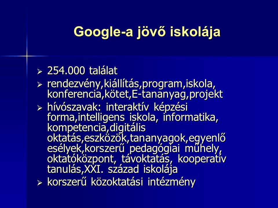 Google-a jövő iskolája  254.000 találat  rendezvény,kiállítás,program,iskola, konferencia,kötet,E-tananyag,projekt  hívószavak: interaktív képzési