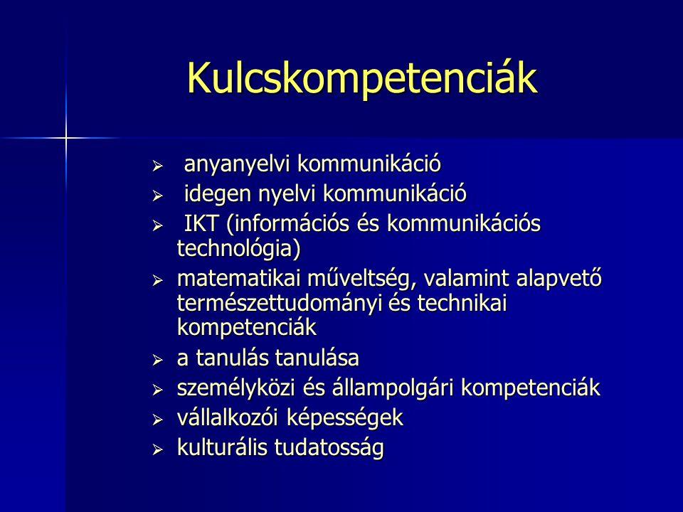 Kulcskompetenciák  anyanyelvi kommunikáció  idegen nyelvi kommunikáció  IKT (információs és kommunikációs technológia)  matematikai műveltség, val