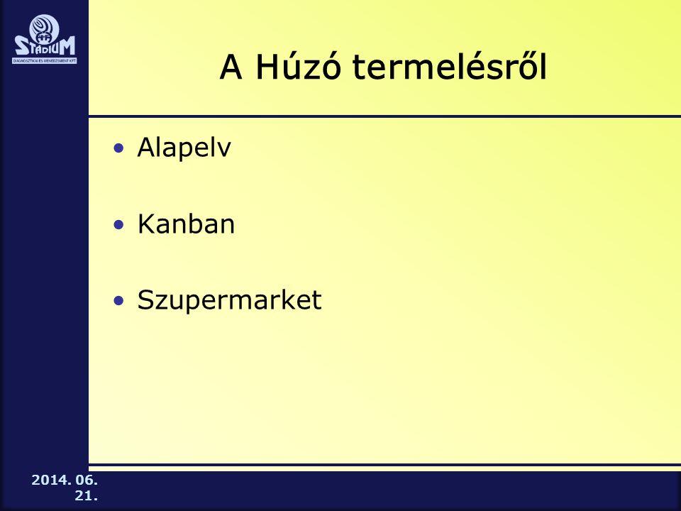 2014. 06. 21. A Húzó termelésről •Alapelv •Kanban •Szupermarket