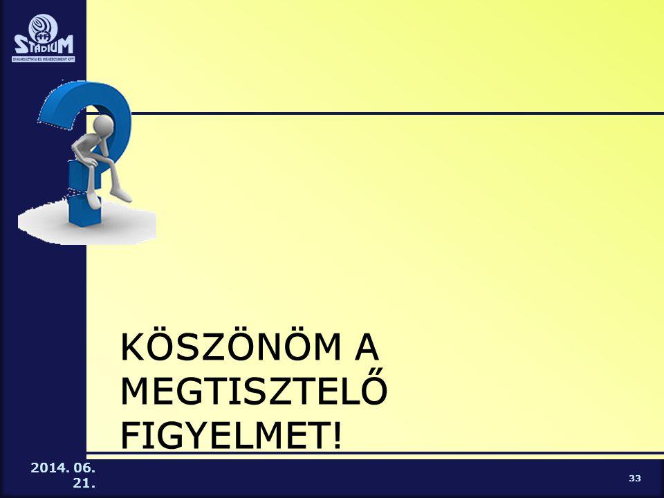 2014. 06. 21. KÖSZÖNÖM A MEGTISZTELŐ FIGYELMET! 33