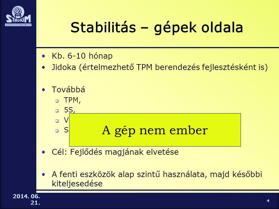 2014. 06. 21. Stabilitás – gépek oldala •Kb. 6-10 hónap •Jidoka (értelmezhető TPM berendezés fejlesztésként is) •Továbbá  TPM,  5S,  Vizuálmenedzsm