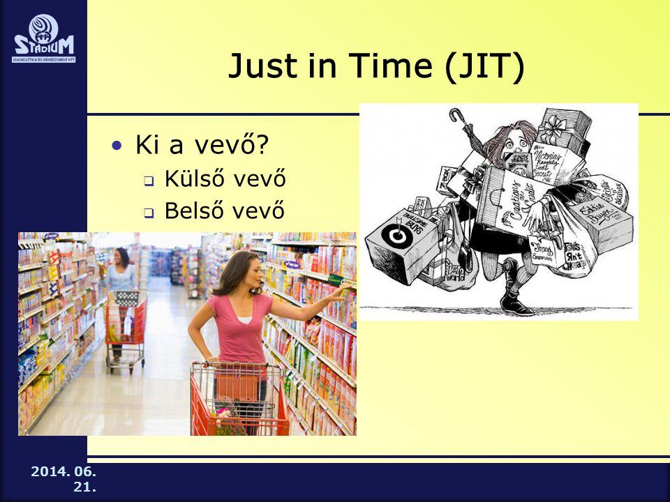 2014. 06. 21. Just in Time (JIT) •Ki a vevő?  Külső vevő  Belső vevő