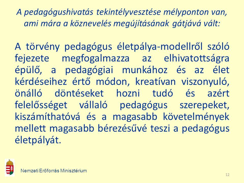 12 A pedagógushivatás tekintélyvesztése mélyponton van, ami mára a köznevelés megújításának gátjává vált: A törvény pedagógus életpálya-modellről szóló fejezete megfogalmazza az elhivatottságra épülő, a pedagógiai munkához és az élet kérdéseihez értő módon, kreatívan viszonyuló, önálló döntéseket hozni tudó és azért felelősséget vállaló pedagógus szerepeket, kiszámíthatóvá és a magasabb követelmények mellett magasabb bérezésűvé teszi a pedagógus életpályát.