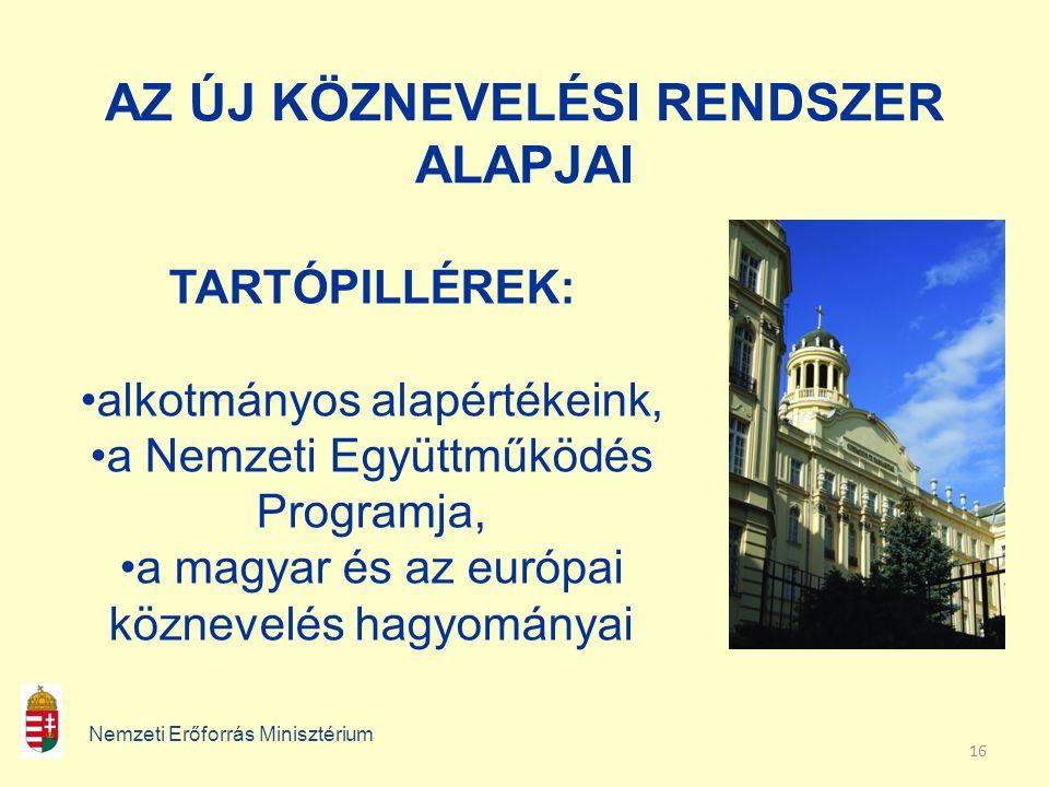 16 AZ ÚJ KÖZNEVELÉSI RENDSZER ALAPJAI Nemzeti Erőforrás Minisztérium TARTÓPILLÉREK: •alkotmányos alapértékeink, •a Nemzeti Együttműködés Programja, •a magyar és az európai köznevelés hagyományai