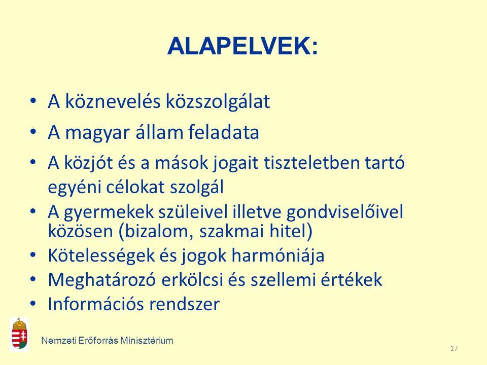 17 ALAPELVEK: • A köznevelés közszolgálat • A magyar állam feladata • A közjót és a mások jogait tiszteletben tartó egyéni célokat szolgál • A gyermek