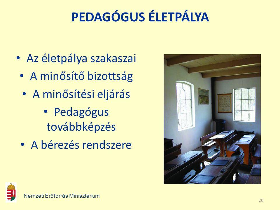 20 PEDAGÓGUS ÉLETPÁLYA • Az életpálya szakaszai • A minősítő bizottság • A minősítési eljárás • Pedagógus továbbképzés • A bérezés rendszere Nemzeti E