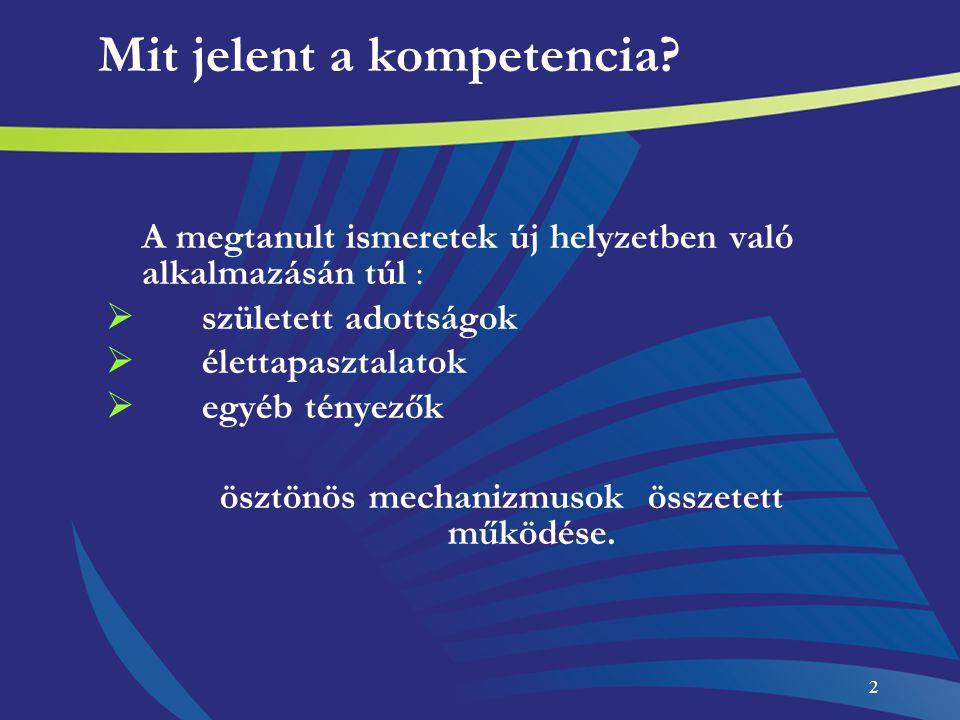 3 A kompetencia 6 összetevője  ismeretek, tudás (knowledge)  készségek-jártasságok (skills)  személyes értékek (value)  attitüd (attitude)  személyiségvonások (character)  motivációk (motivation)