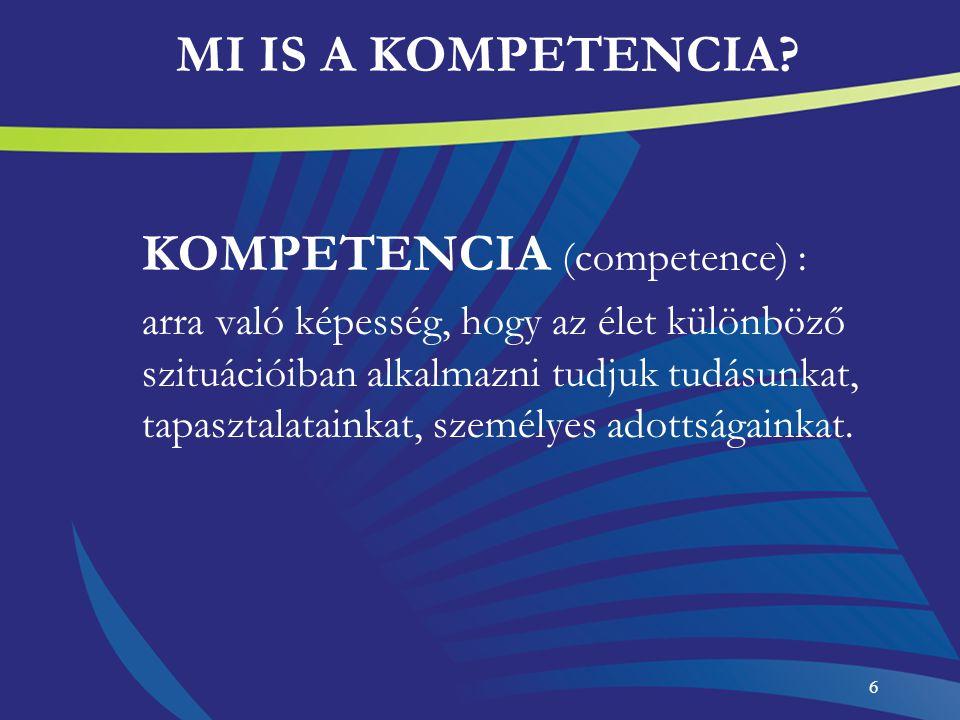 6 MI IS A KOMPETENCIA? KOMPETENCIA (competence) : arra való képesség, hogy az élet különböző szituációiban alkalmazni tudjuk tudásunkat, tapasztalatai