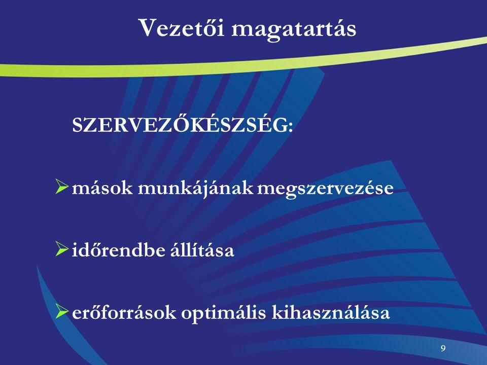 """20 A TELJESÍTMÉNYÉRTÉKELÉS """"DE LEGE FERENDA Komplex megközelítés: • Folyamatos fejlesztésekre kerül a hangsúly • A célkitűzések mellett értékelni kell a kompetencia fejlesztési célok megvalósulását, valamint a közigazgatás iránti lojalitást Mérhetőség és értékelhetőség: • Kredit-pontszámok"""