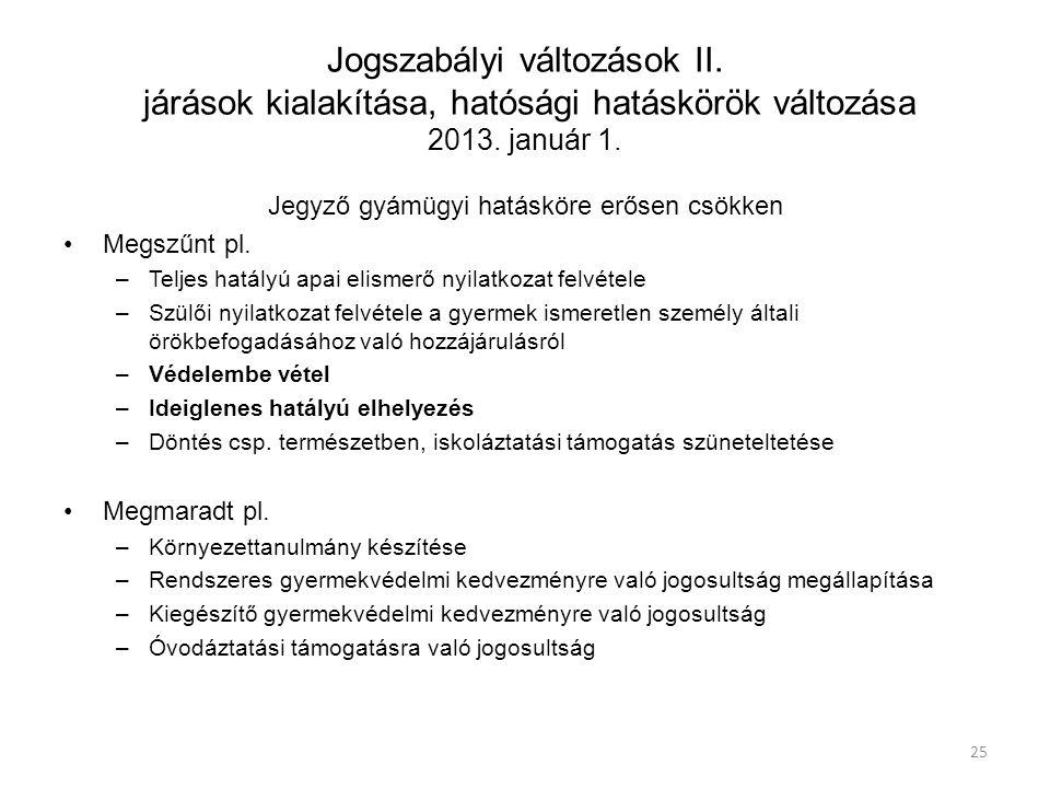 25 Jogszabályi változások II.járások kialakítása, hatósági hatáskörök változása 2013.