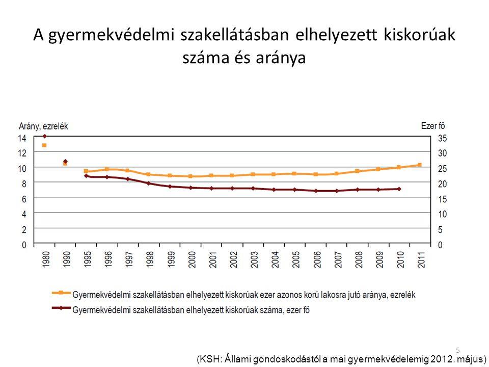 5 A gyermekvédelmi szakellátásban elhelyezett kiskorúak száma és aránya (KSH: Állami gondoskodástól a mai gyermekvédelemig 2012.
