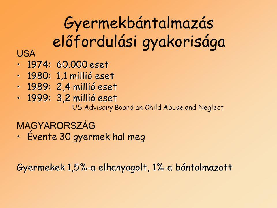 Gyermekbántalmazás előfordulási gyakorisága USA •1974: 60.000 eset •1980: 1,1 millió eset •1989: 2,4 millió eset •1999: 3,2 millió eset US Advisory Bo