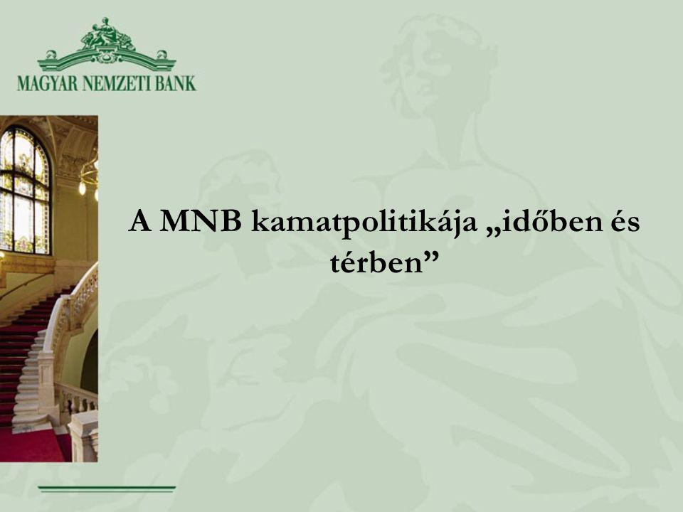"""A MNB kamatpolitikája """"időben és térben"""