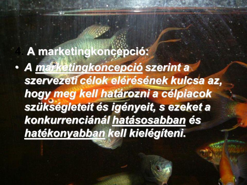 A marketingkoncepció: 4.