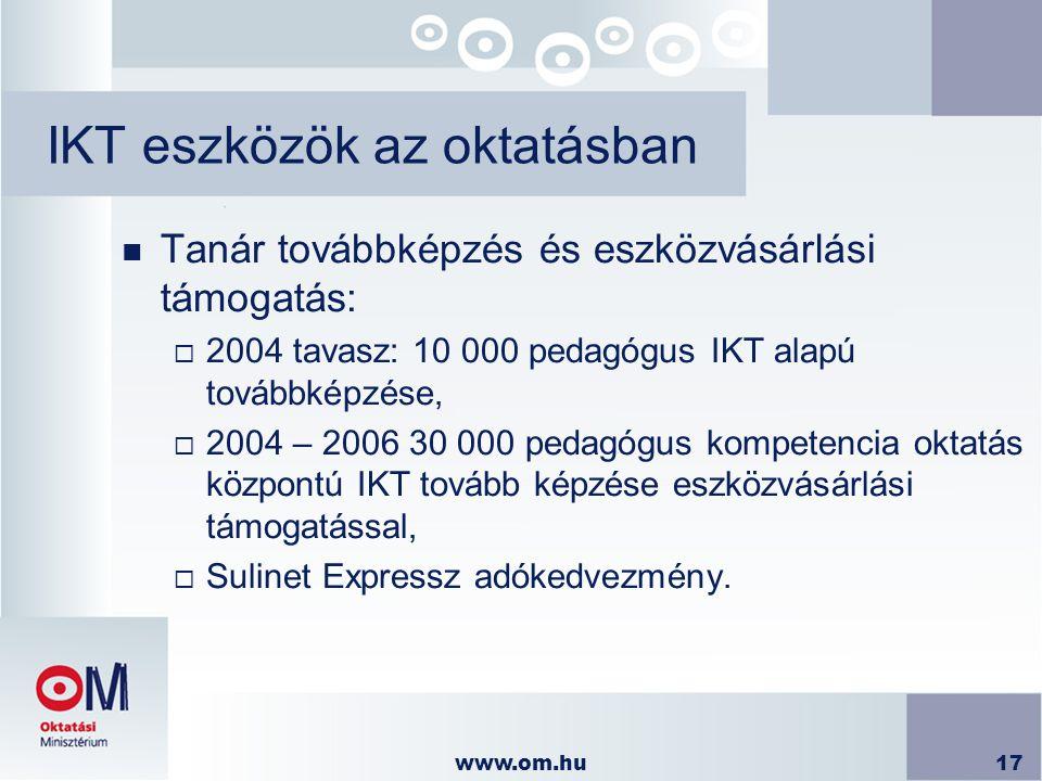 www.om.hu17 IKT eszközök az oktatásban n Tanár továbbképzés és eszközvásárlási támogatás:  2004 tavasz: 10 000 pedagógus IKT alapú továbbképzése,  2